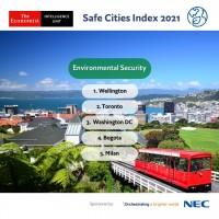 Economist ranks Taipei 24th in 2021 Safe Cities Index