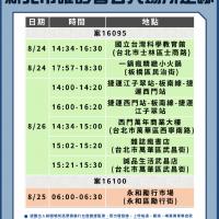台灣新北8/30新增3本土確診•曾搭捷運板南線到西門町 侯友宜籲指揮中心: 對無症狀舊案•制定快速檢驗流程
