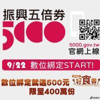 振興五倍券官網15日上線 前400萬名數位綁定送「好食券」免抽籤哦!