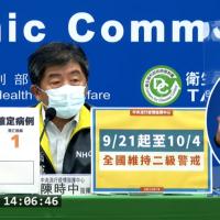 台灣9/19新增12例新冠肺炎確診、1死