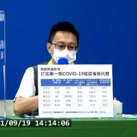 浪費錢?台灣網紅打高端自費驗抗體風波 指揮中心三點提醒