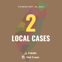 Taiwan reports 2 local COVID cases