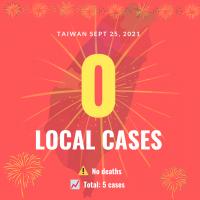 Taiwan reports zero local COVID cases, no deaths