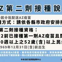 斯洛伐克贈我AZ疫苗由1萬增至16萬劑•台灣指揮中心: 提供第2劑接種 將自9/29起陸續配送