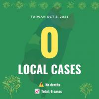 Taiwan reports zero local COVID cases