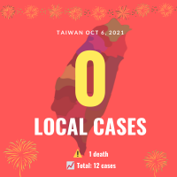 Taiwan reports 1 COVID death, 12 imported cases