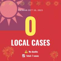 Taiwan reports 7 imported COVID cases, zero local