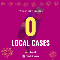 Taiwan reports 4 imported COVID cases