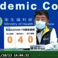 【台灣本土+0】10/13增4例境外移入 含3例「突破性感染」