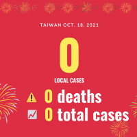 Taiwan reports zero COVID cases for 1st time since April