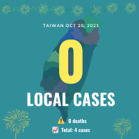 Taiwan reports zero local COVID cases, 4 imported infections