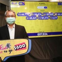 台灣藝FUN券第2週中獎號碼出爐!75萬名幸運得主有你嗎?