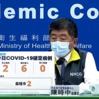 台灣10/22增2例本土 個案皆在基隆 另有6例境外移入