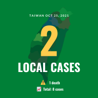 Taiwan reports 2 local COVID cases, 1 death