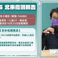 台北44歲男陪產確診!小孩讀台北萬華區幼兒園 衛生所將造冊鼓勵師生採檢