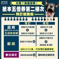 台灣紙本五倍券第2梯次預訂時程10/25~10/31 首日逾58萬人預約