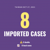 Taiwan reports 8 imported COVID cases