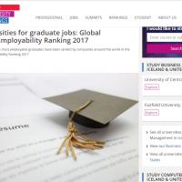 2017全球大學就業排行榜 台科大排名65為台灣之冠