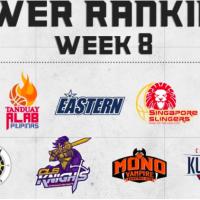 東南亞國協籃球聯賽本週戰績排名