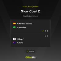 台灣網球好手詹皓晴混雙第二輪預賽止步 提前結束澳網之旅