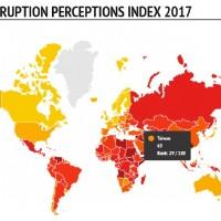 2017年世界清廉度排名 台灣第29
