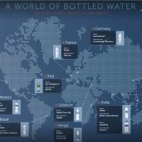 國際研究:瓶裝水檢測出疑似塑膠微粒 應是封裝程序導致
