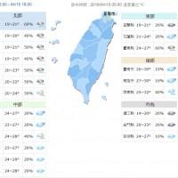 【鋒面到】北部大雨特報明顯轉涼 全台天氣不穩定