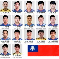 Taiwan Football Association announces roster for 2018 Intercontinental Cup in India