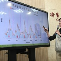 Public urged to take precautions as Taiwan CDC confirms 7 new Japanese encephalitis cases