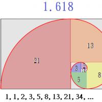 〈黃金比例5〉:費氏數列與黃金比例