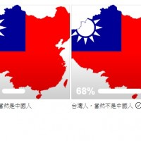 KMT candidate's poll backfires, 68% of Taiwanese don't consider themselves Chinese