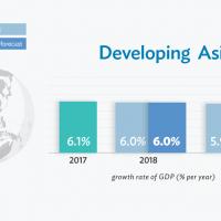 亞銀更新「亞洲發展展望」 台灣今年調升、亞洲明年預測不變
