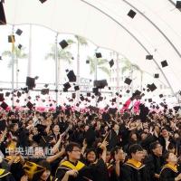 大學文憑不值錢 可支配所得連5年不敵專科