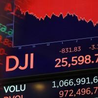 美股狂殺道指收挫831點  台股跟進摜破萬點