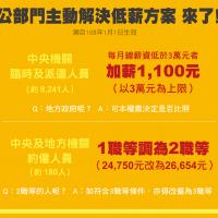 新春大紅包 行政院:中央約聘僱人員全面調薪