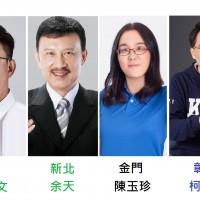 立委補選 郭國文、柯呈枋自行宣布當選