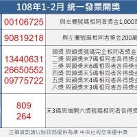 統一發票1-2月千萬獎號碼:00106725