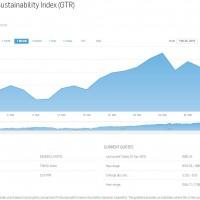簡又新專欄 – 什麼是台灣永續價值指數?